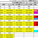 "【求人】東京|【Recruit】Owner of ""Mamekujira"" which is the rented curry shop"